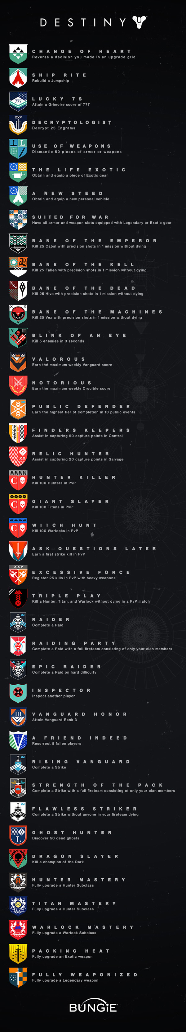 destiny-trophies